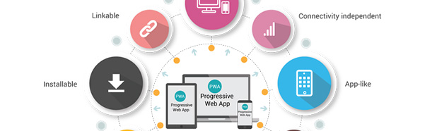PWA Advantages – Progressive Web Apps