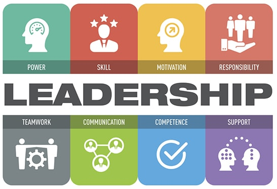 Leadership Styles from https://www.smallbusinesspro.co.uk/